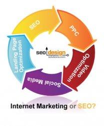 Пришло время регулировать поисковый маркетинг и SEO